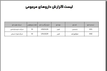 Darokhaneh_pic6
