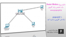 router_wireless