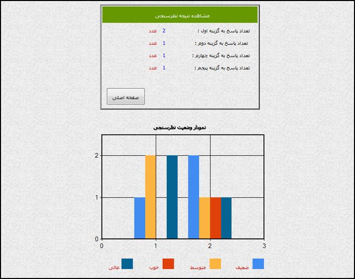 پروژه نظرسنجی در سایت با Asp.net