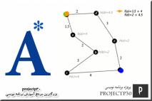 یافتن کوتاهترین مسیر با الگوریتم A*