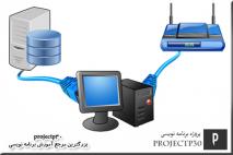 پروژه شبیه سازی با packet tracer