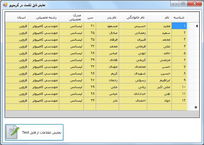 پروژه نمایش فایل text در gridview در سی شارپ