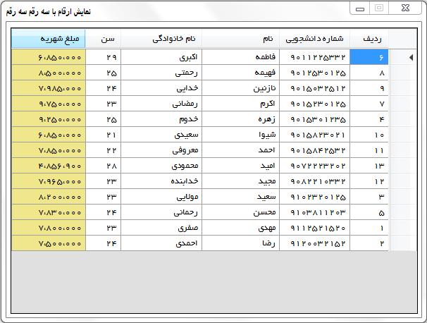 پروژه نمایش ارقام با فرمت پول datagridview با سی شارپ