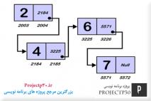 پروژه کار با لیست پیوندی در c++